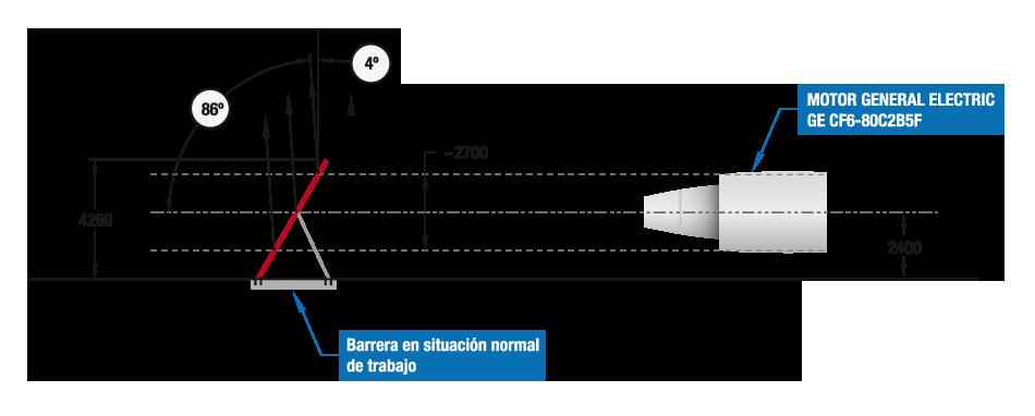funcionamiento barrera deflectora silen & Sistem
