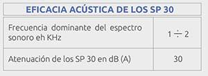 eficacia acústica - ficha sp30