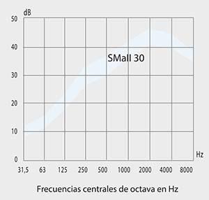 grafica atenuación Smv30 - Ficha-silenciador-acústico-Smv30