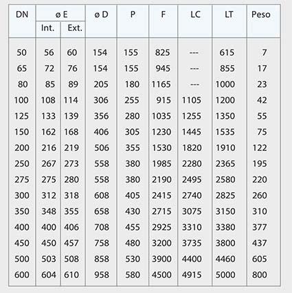 tabla dimensiones Smv30 silenciador acústico