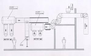 antipulsatorios y stub 2 - Ingeniera acústica, silenciadores reactivos, antipulsatorios y resonadores
