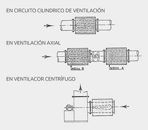 conexion snvc - Ficha-silenciador-ventilacion-snvc
