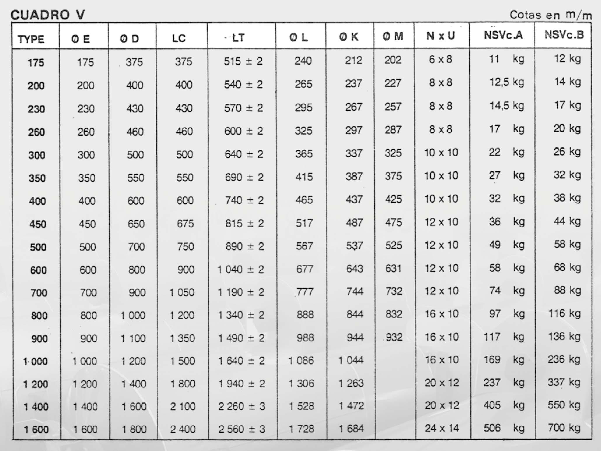 dimensiones 4 - Ficha-silenciador-ventilacion-snvc