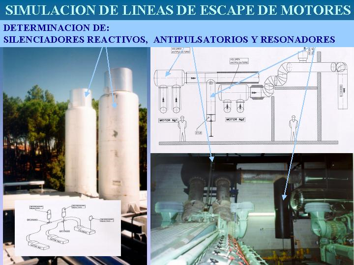 silenciadores reactivos antipulsaturios y resonadores - Ingeniera acústica, silenciadores reactivos, antipulsatorios y resonadores