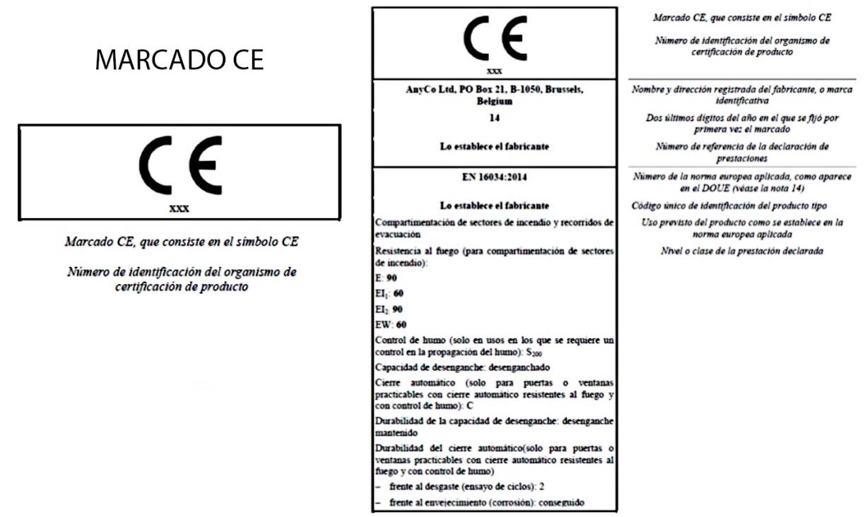Marcado CE Silen Sistem 1024x612 - Puertas Acústicas Cortafuegos – Obligatoriedad del marcado CE