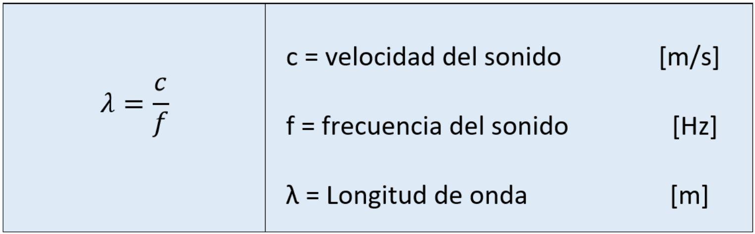 longitud onda - ¿Qué es la longitudde onda?