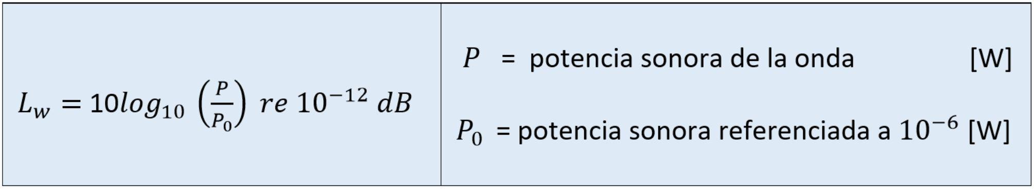 pottencia sonora - Diferencia entre presión y potencia sonora