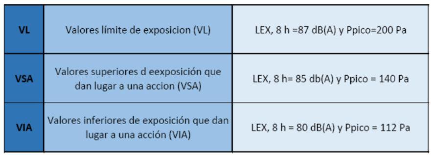 Captura2 - Guía sobre el Real Decreto 286/2006