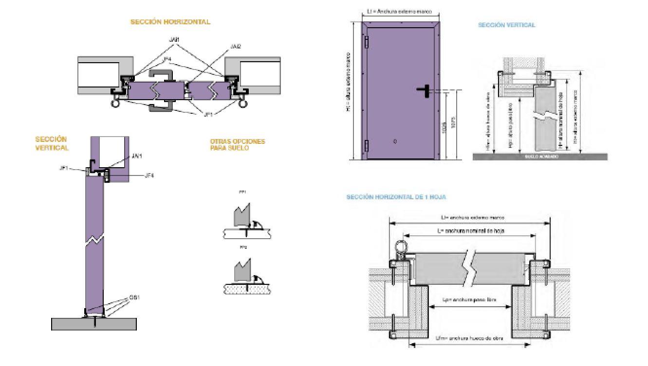 Puerta Acústica - Puertas acústicas y cortafuego
