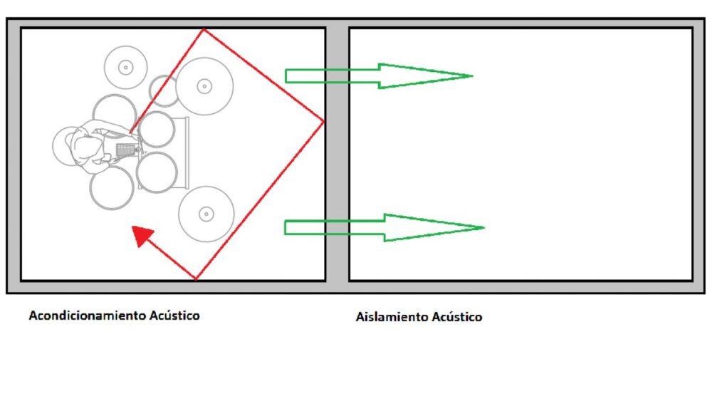 3 1 1000x563 - Aislamiento acústicos vs Acondicionamiento acústico: ¿Cuál es la diferencia?
