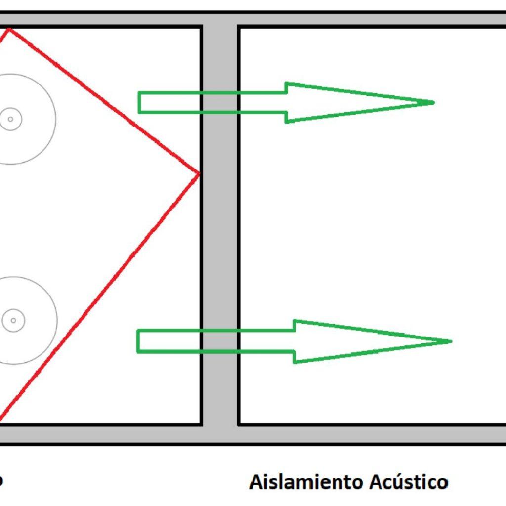 Aislamiento BLOG 1024x1024 - Noticias sobre acústica