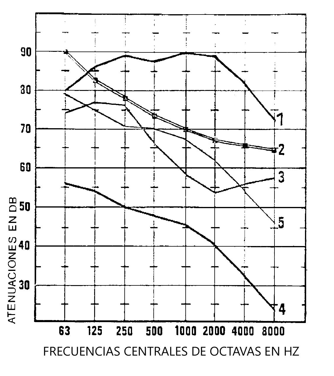 atenuación snvc - Ficha-silenciador-ventilacion-snvc