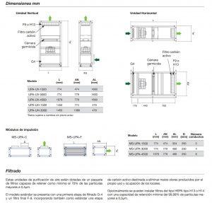 Dimensiones y medidas Purificador de aire. Mejor purificador de aire contra el covid19