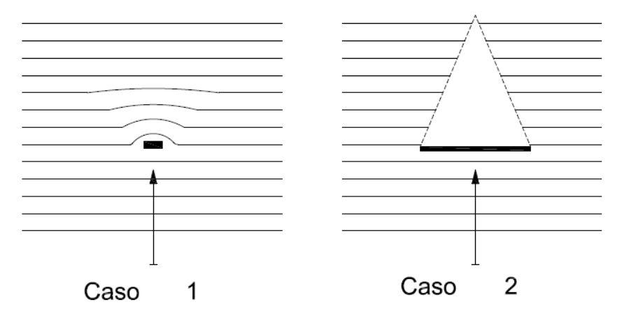 Imagen dibujo visual sobre la difracción de onda