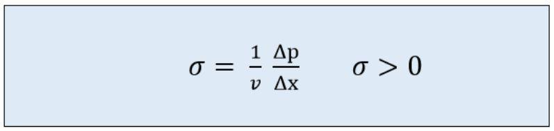 Formula resistencia al flujo acústica.