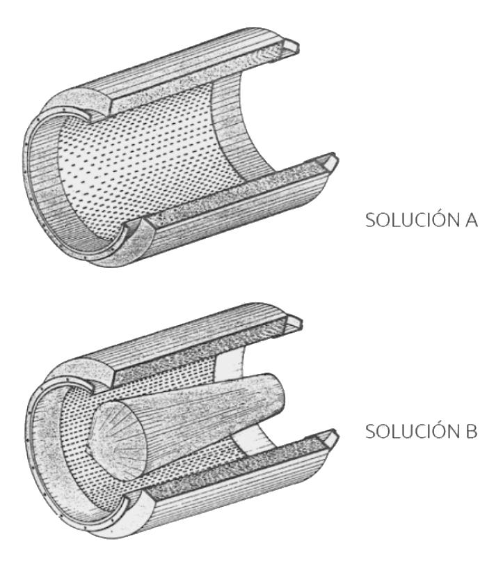 Diferentes diseños de silenciadores de ventilación cilíndricos