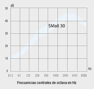 a9r4ed0 - Silenciador acústico SM30 Silen y Sistem