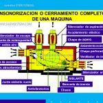 Descripción completa de como insonorizar una maquina mediante diferentes elementos como silenciadores acústicos. ¿Cómo insonorizar un motor mediante un cerramiento acústico?
