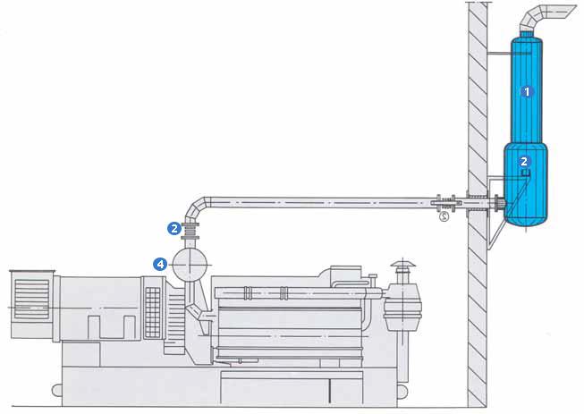 Ejemplo de montaje de un silenciador acústico smd40