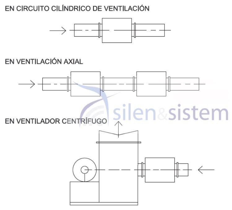 Se muestran las diferentes formas de colocar un silenciador de ventilación cilíndrico en diferentes posiciones